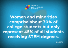 Beautiful Faces, Brilliant Minds: Supporting More Women in STEM image